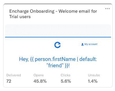 Onboarding Flow Email Metrics