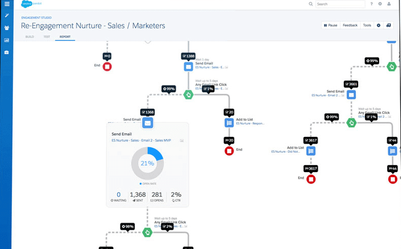 Pardot marketing automation tool screen