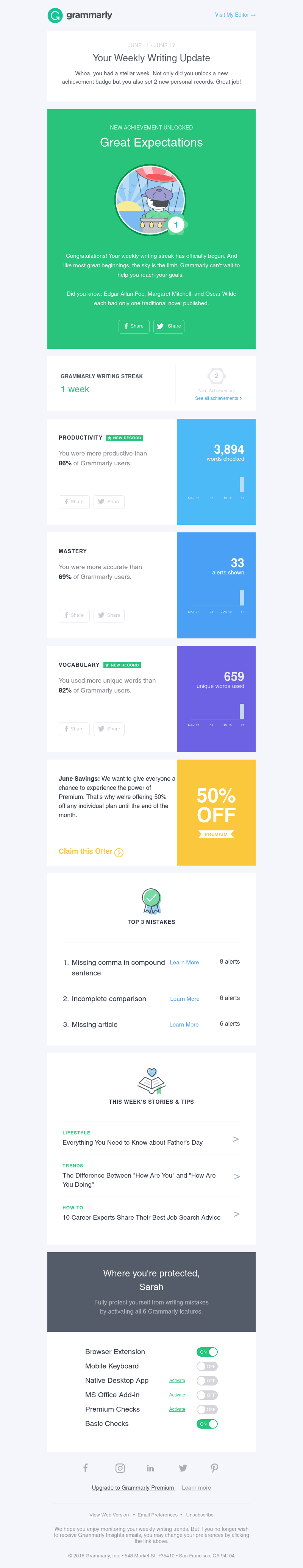 Grammarly unlocking achievements email