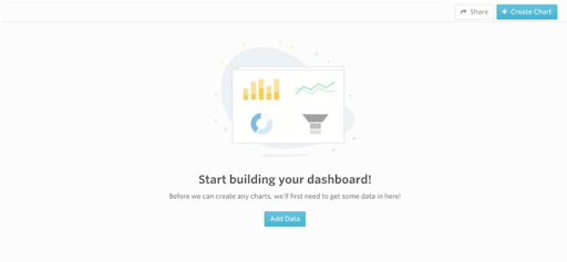 saas onboarding best practices - empty states